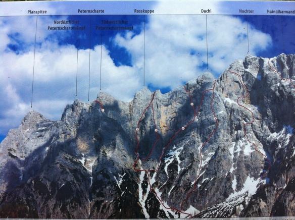 Ausschnitt aus dem Panorama-Foto bei der Haindklarhütte